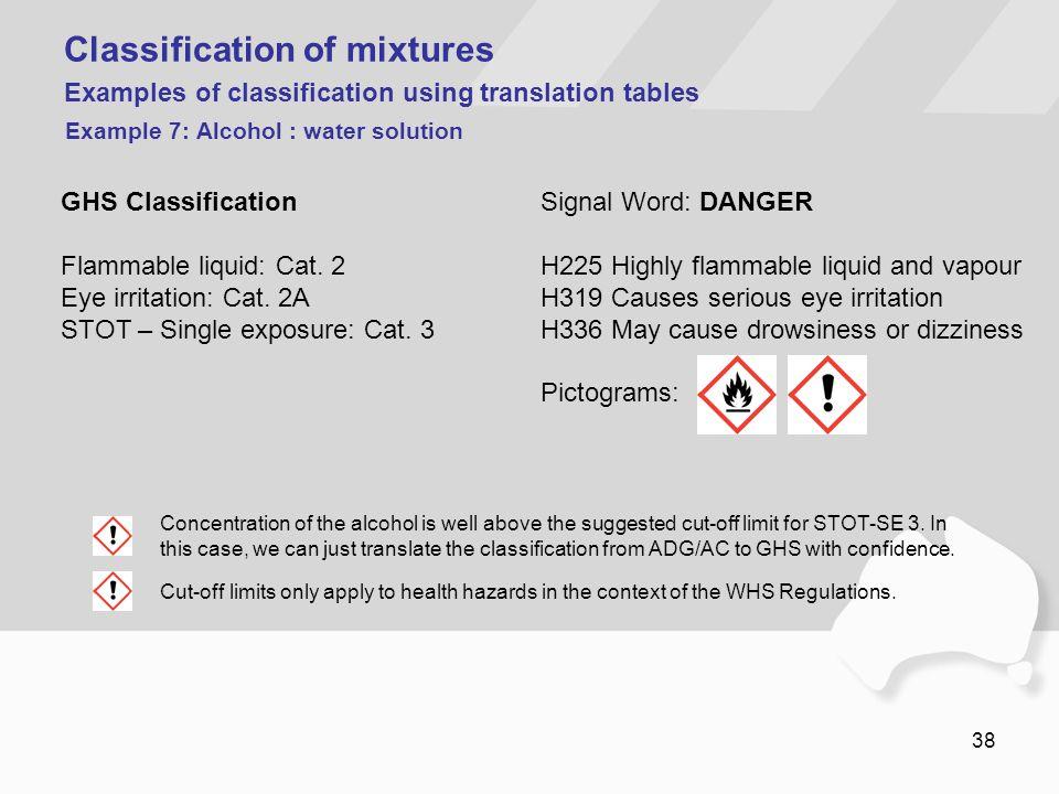 38 Classification of mixtures Examples of classification using translation tables GHS Classification Flammable liquid: Cat. 2 Eye irritation: Cat. 2A