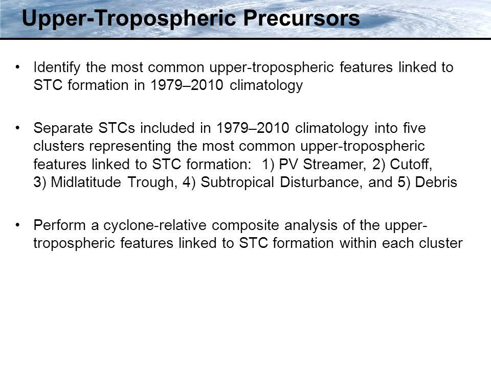 Clusters: 1) PV Streamer, 2) Cutoff, 3) Midlatitude Trough, 4) Subtropical Disturbance, and 5) Debris