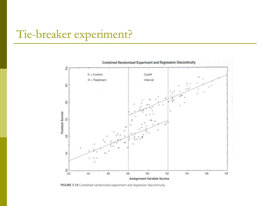 Tie-breaker experiment?