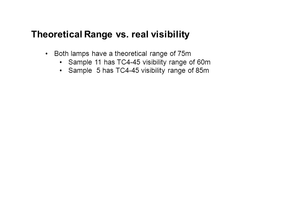THE SOCIETY OF MOTOR MANUFACTURERS AND TRADERS LIMITEDPAGE 17 Theoretical Range vs.