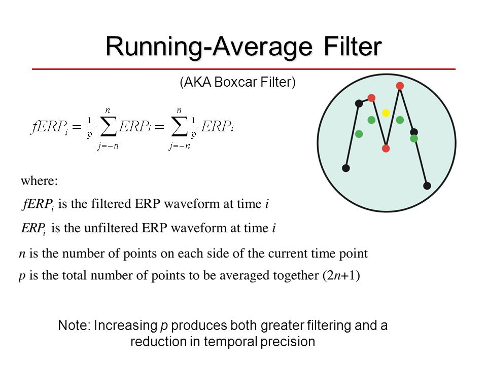Running-Average Filter Note: Increasing p produces both greater filtering and a reduction in temporal precision (AKA Boxcar Filter)