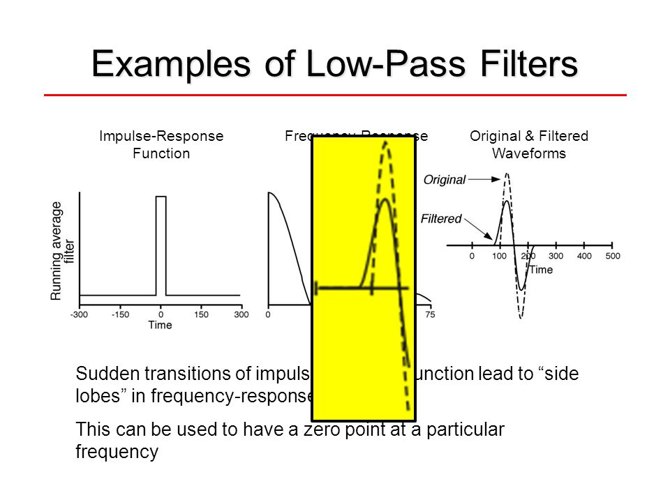 "Examples of Low-Pass Filters Sudden transitions of impulse-response function lead to ""side lobes"" in frequency-response function This can be used to h"