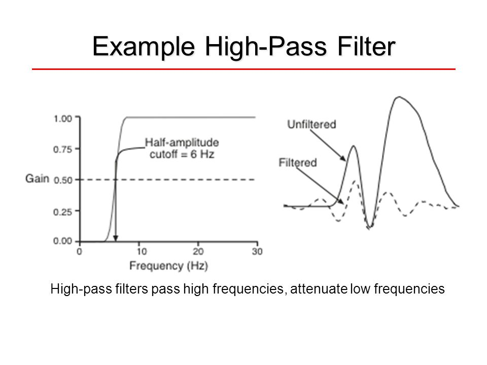 Example High-Pass Filter High-pass filters pass high frequencies, attenuate low frequencies