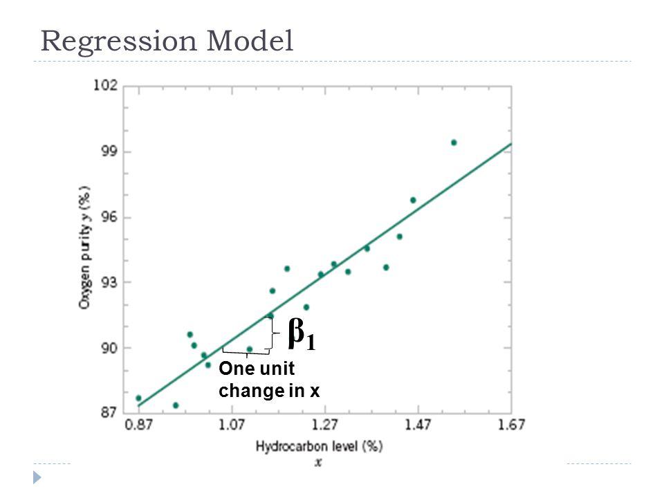 Regression Model β1β1 One unit change in x
