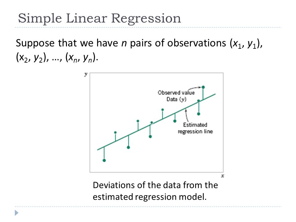 Suppose that we have n pairs of observations (x 1, y 1 ), (x 2, y 2 ), …, (x n, y n ). Deviations of the data from the estimated regression model. Sim