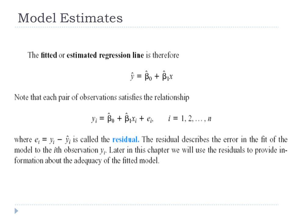 Model Estimates