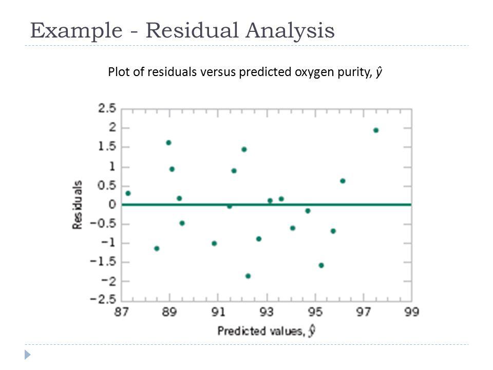 Plot of residuals versus predicted oxygen purity, ŷ Example - Residual Analysis