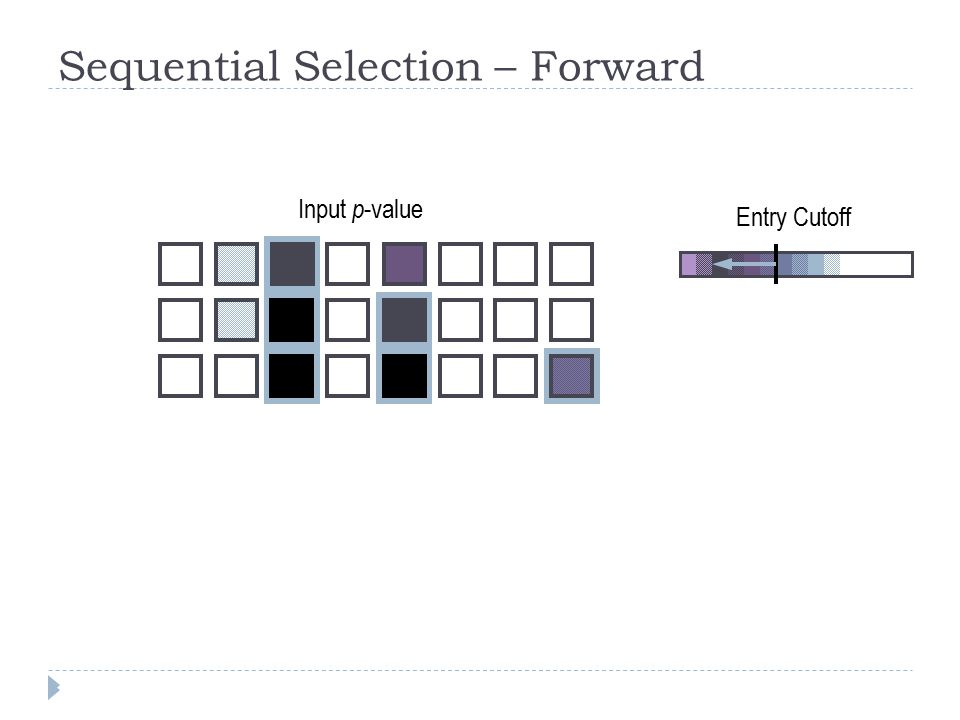 Sequential Selection – Forward Entry Cutoff Input p -value