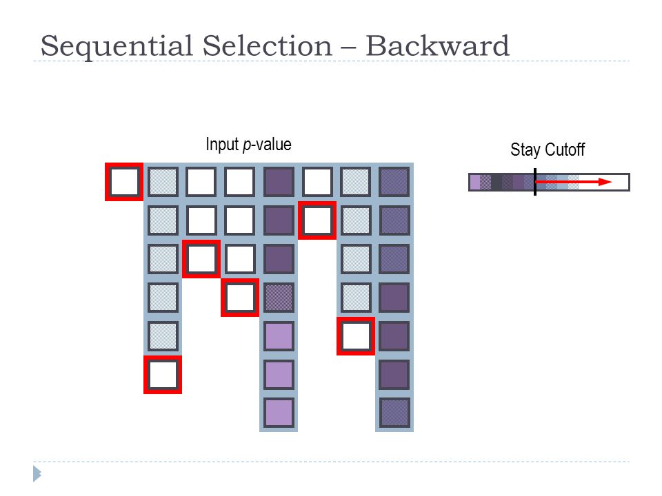 Sequential Selection – Backward Stay Cutoff Input p -value