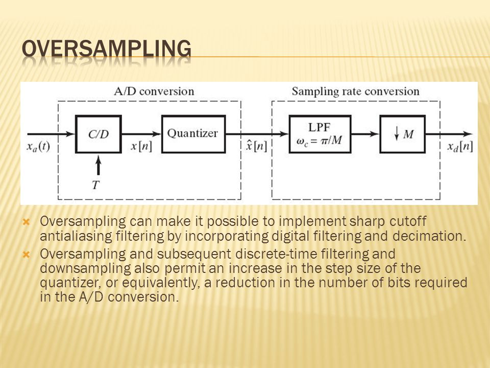  Oversampling can make it possible to implement sharp cutoff antialiasing filtering by incorporating digital filtering and decimation.