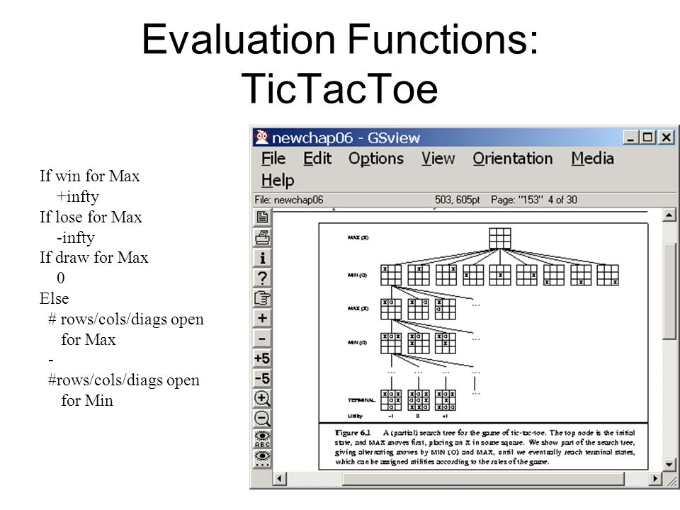 Evaluation Functions: TicTacToe If win for Max +infty If lose for Max -infty If draw for Max 0 Else # rows/cols/diags open for Max - #rows/cols/diags open for Min