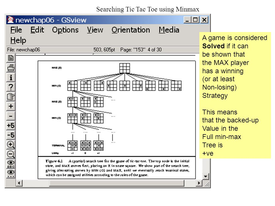 Searching Tic Tac Toe using Minmax A game is considered Solved if it can be shown that the MAX player has a winning (or at least Non-losing) Strategy This means that the backed-up Value in the Full min-max Tree is +ve