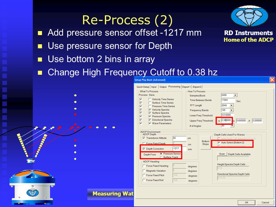 RD Instruments Home of the ADCP Measuring Water in Motion and Motion in Water Re-Process (2) Add pressure sensor offset -1217 mm Use pressure sensor for Depth Use bottom 2 bins in array Change High Frequency Cutoff to 0.38 hz