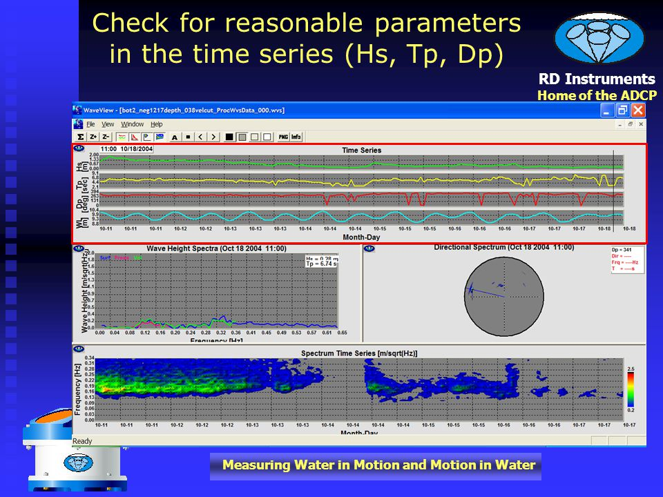 RD Instruments Home of the ADCP Measuring Water in Motion and Motion in Water Check for reasonable parameters in the time series (Hs, Tp, Dp)