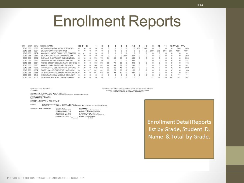 PROVIDED BY THE IDAHO STATE DEPARTMENT OF EDUCATION IETA Enrollment Reports Enrollment Detail Reports list by Grade, Student ID, Name & Total by Grade.