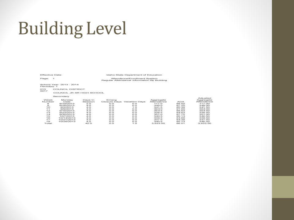 Building Level
