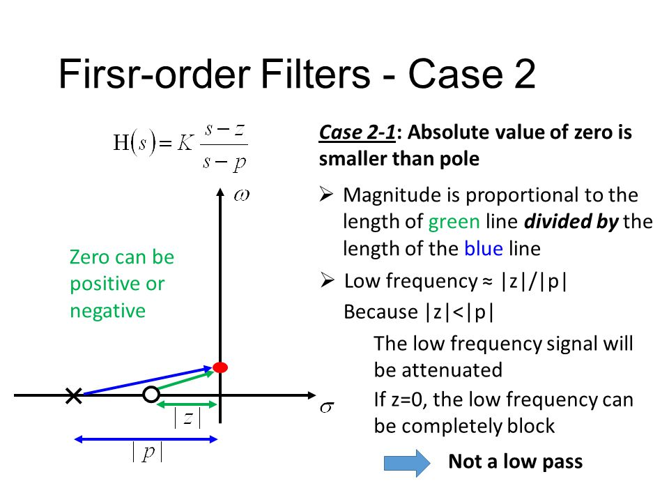 Find cut-off frequency ω co of the first-order low pass filter Firsr-order Filters - Case 1 Lowpass filter At DC Find cut-off frequency ω co such that