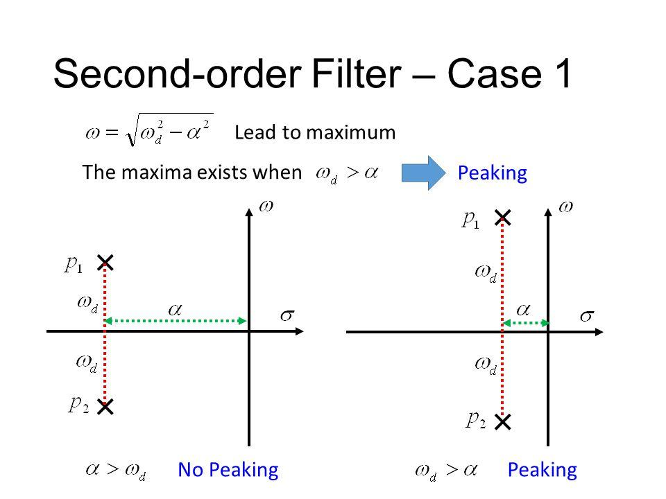 Second-order Filter – Case 1 Minimize (maximize)
