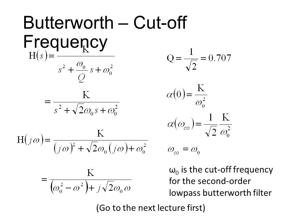Complex poles Peaking (Butterworth filter)