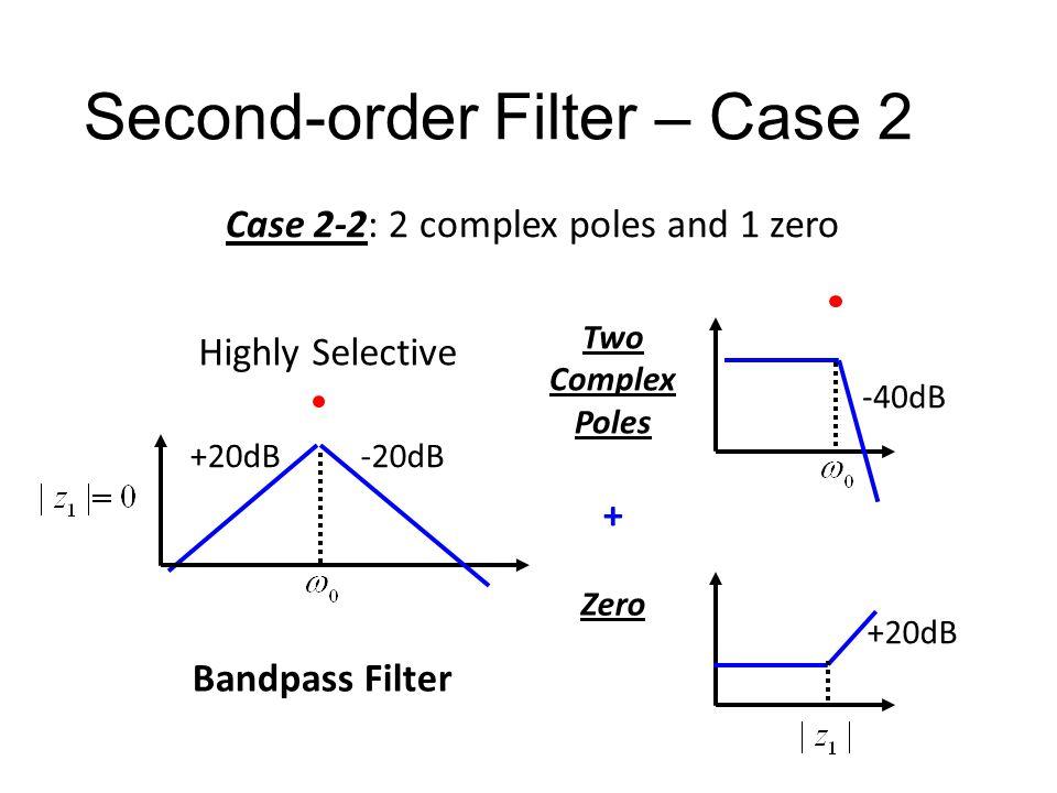Case 2-2: 2 complex poles and 1 zero Second-order Filter – Case 2 Zero Two Complex Poles + -40dB +20dB -40dB -20dB +20dB