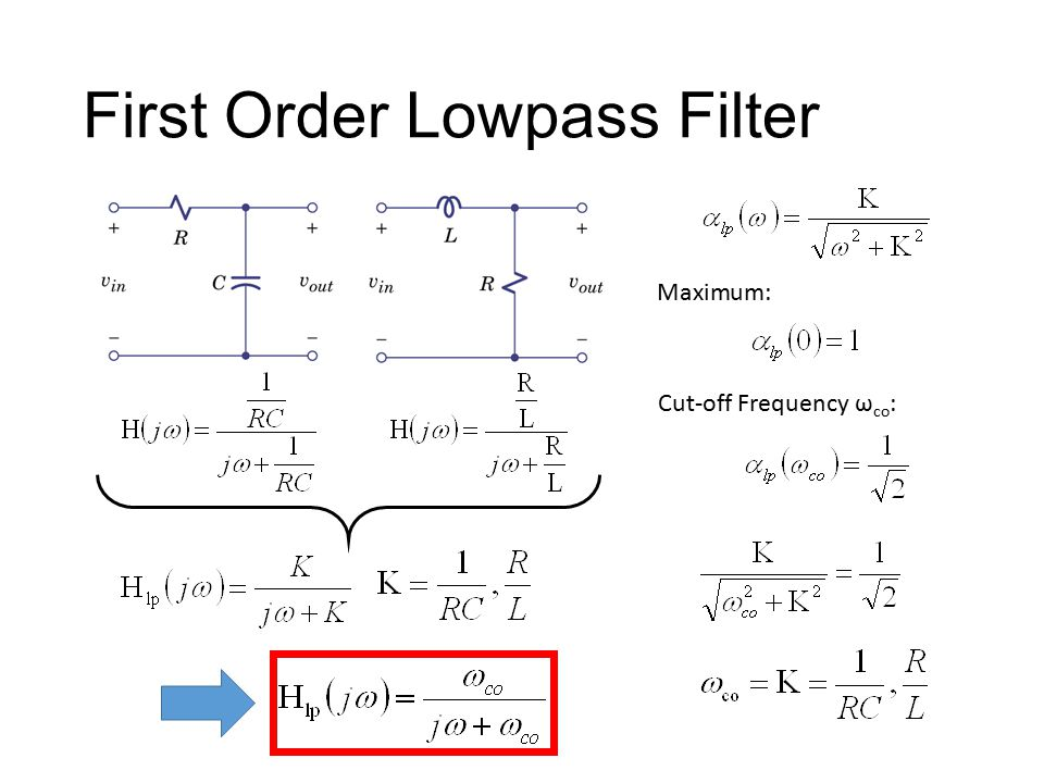 Firsr-order Transfer Function - Case 2 Highpass? Lowpass? Both possible? Absolute value of pole is equal to zero Positive zero can cause phase shift M