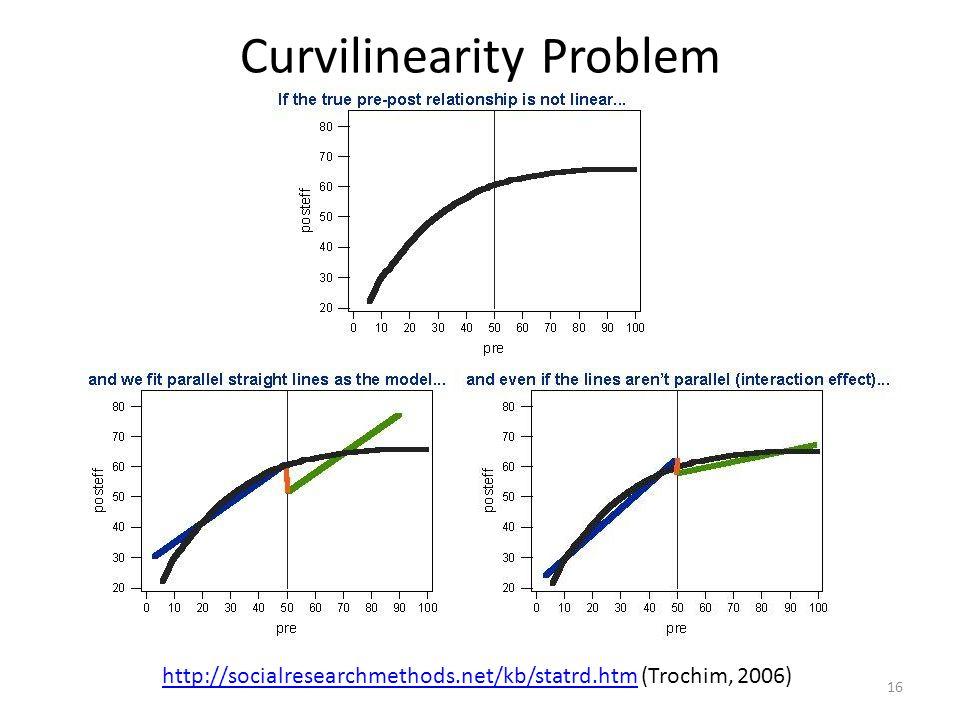 Curvilinearity Problem http://socialresearchmethods.net/kb/statrd.htmhttp://socialresearchmethods.net/kb/statrd.htm (Trochim, 2006) 16