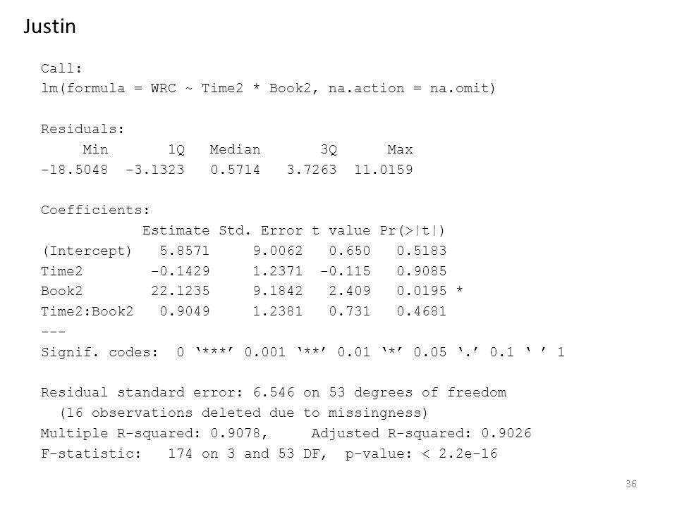 Call: lm(formula = WRC ~ Time2 * Book2, na.action = na.omit) Residuals: Min 1Q Median 3Q Max -18.5048 -3.1323 0.5714 3.7263 11.0159 Coefficients: Estimate Std.
