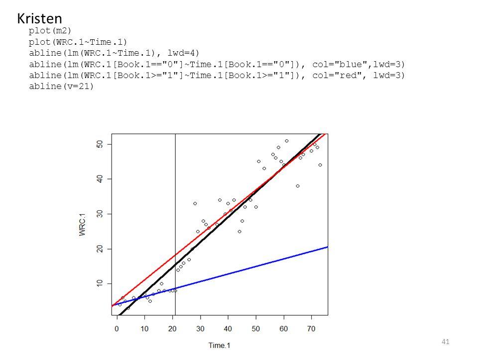 plot(m2) plot(WRC.1~Time.1) abline(lm(WRC.1~Time.1), lwd=4) abline(lm(WRC.1[Book.1== 0 ]~Time.1[Book.1== 0 ]), col= blue ,lwd=3) abline(lm(WRC.1[Book.1>= 1 ]~Time.1[Book.1>= 1 ]), col= red , lwd=3) abline(v=21) 41 Kristen