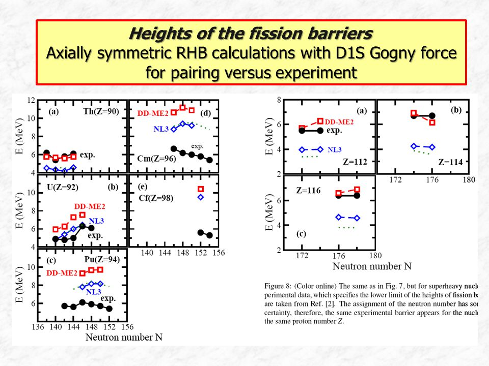 Heights of the fission barriers Axially symmetric RHB calculations with D1S Gogny force for pairing versus experiment