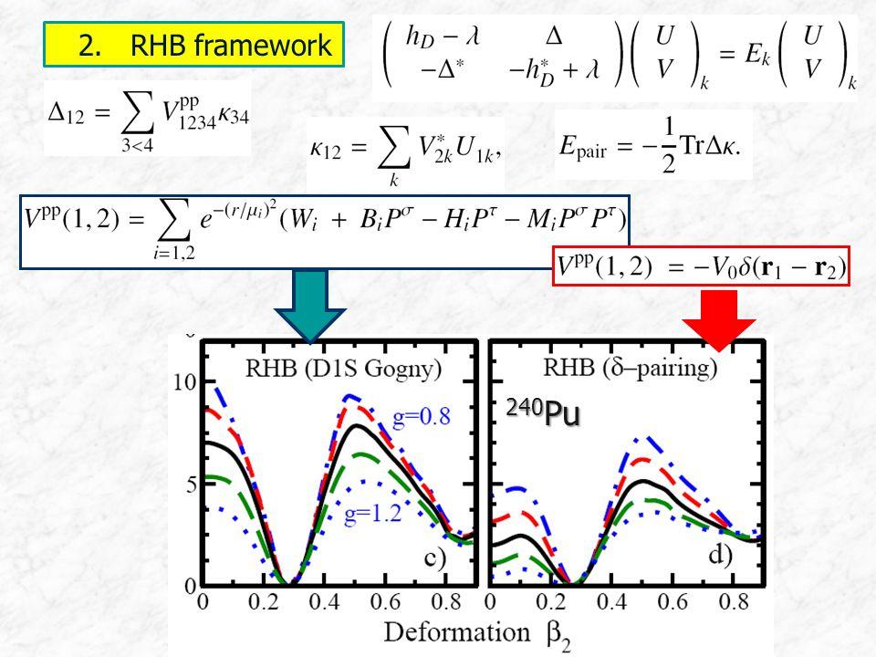 2. RHB framework 2. RHB framework 240 Pu