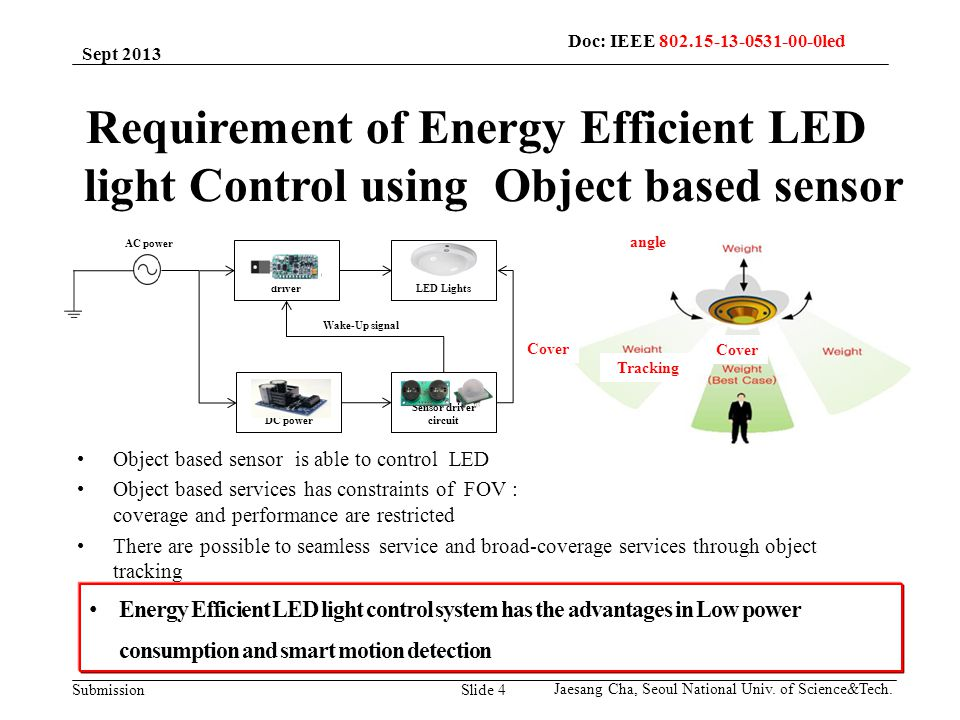 Submission Slide 4 Object based sensor is able to control LED Object based services has constraints of FOV : coverage and performance are restricted There are possible to seamless service and broad-coverage services through object tracking Jaesang Cha, Seoul National Univ.