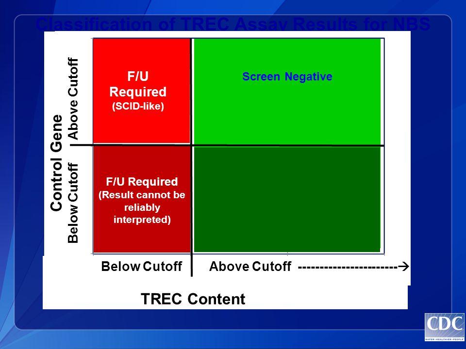 Newborn Screening for SCID Model Performance Evaluation Surveys CDC Reference Materials