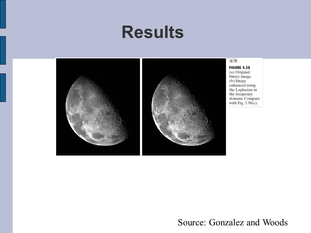 Results Source: Gonzalez and Woods