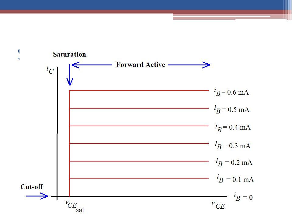Simplified I-V Characteristics