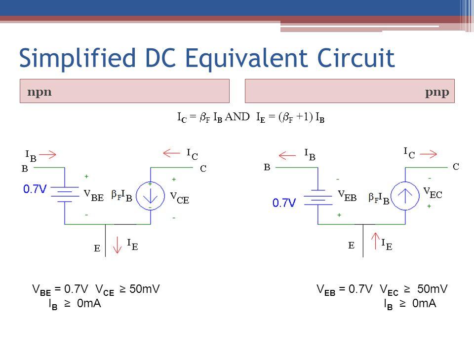 Simplified DC Equivalent Circuit npnpnp V BE = 0.7V V CE ≥ 50mVV EB = 0.7V V EC ≥ 50mV I B ≥ 0mA I B ≥ 0mA I C =  F I B AND I E = (  F +1) I B