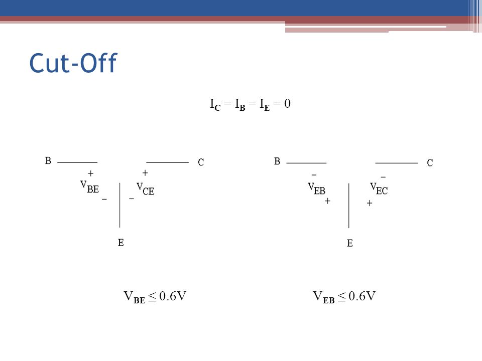 Cut-Off I C = I B = I E = 0 V BE ≤ 0.6V V EB ≤ 0.6V