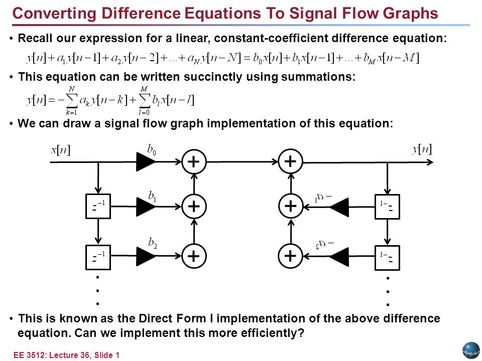 EE 3512: Lecture 36, Slide 1 Recall our expression for a linear, constant-coefficient difference equation: This equation can be written succinctly using summations: We can draw a signal flow graph implementation of this equation: This is known as the Direct Form I implementation of the above difference equation.