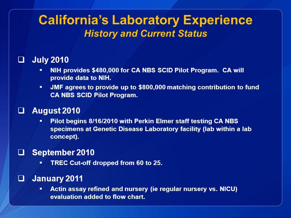  July 2010  NIH provides $480,000 for CA NBS SCID Pilot Program.