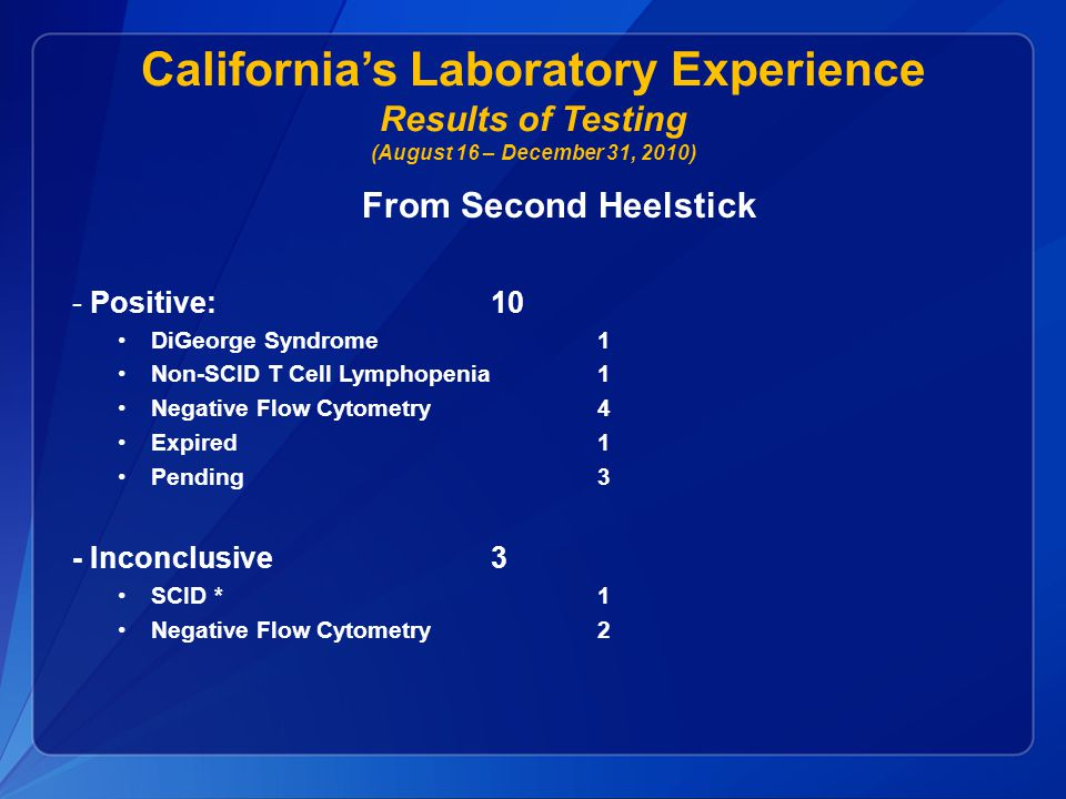 California's Laboratory Experience Results of Testing (August 16 – December 31, 2010) From Second Heelstick - Positive:10 DiGeorge Syndrome 1 Non-SCID T Cell Lymphopenia1 Negative Flow Cytometry4 Expired1 Pending 3 - Inconclusive3 SCID *1 Negative Flow Cytometry2