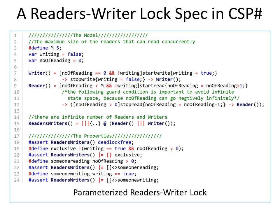 Parameterized Readers-Writer Lock A Readers-Writer Lock Spec in CSP#