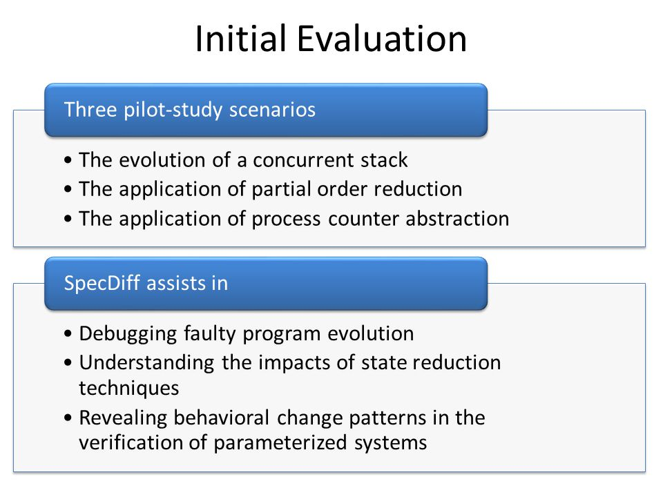 Initial Evaluation The evolution of a concurrent stack The application of partial order reduction The application of process counter abstraction Three pilot-study scenarios Debugging faulty program evolution Understanding the impacts of state reduction techniques Revealing behavioral change patterns in the verification of parameterized systems SpecDiff assists in