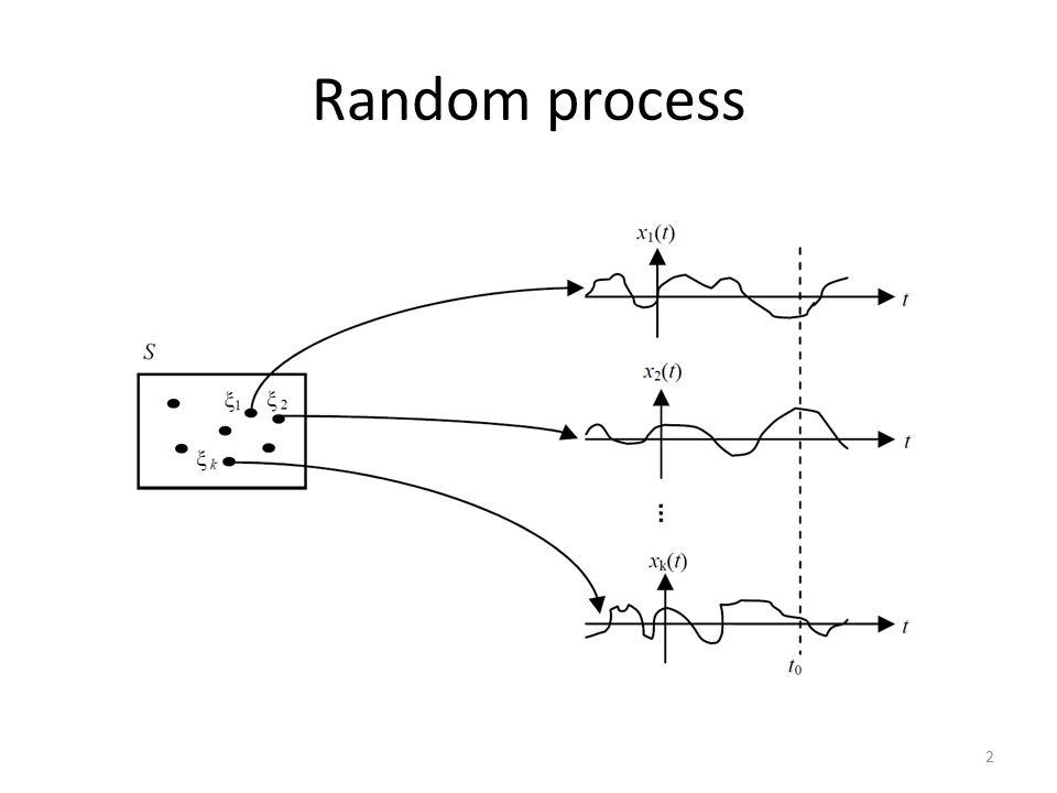 Random process 2