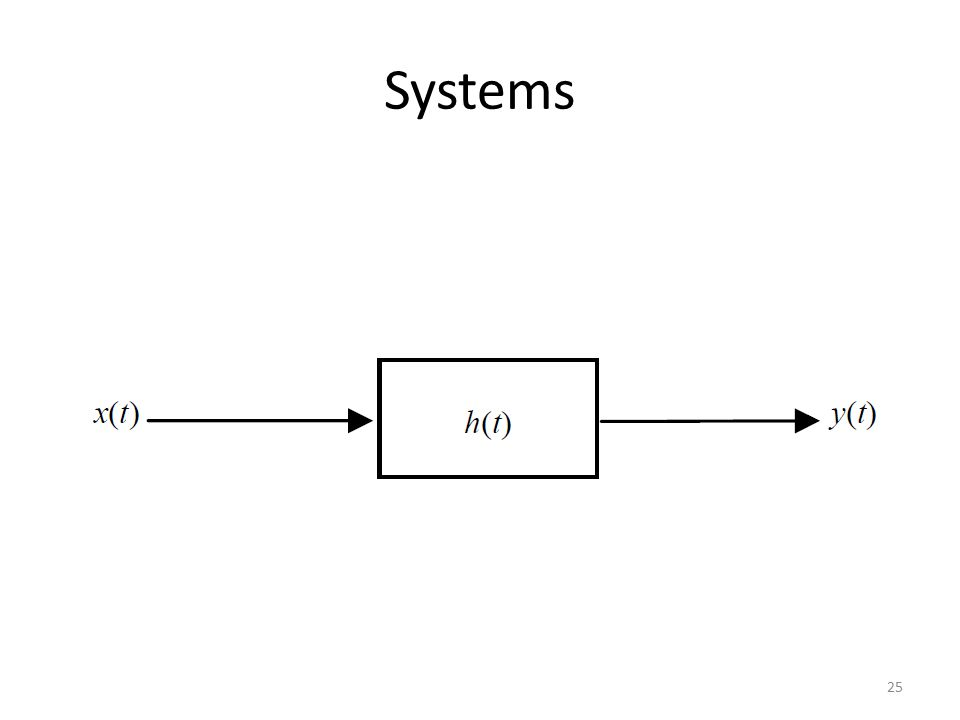 Systems 25