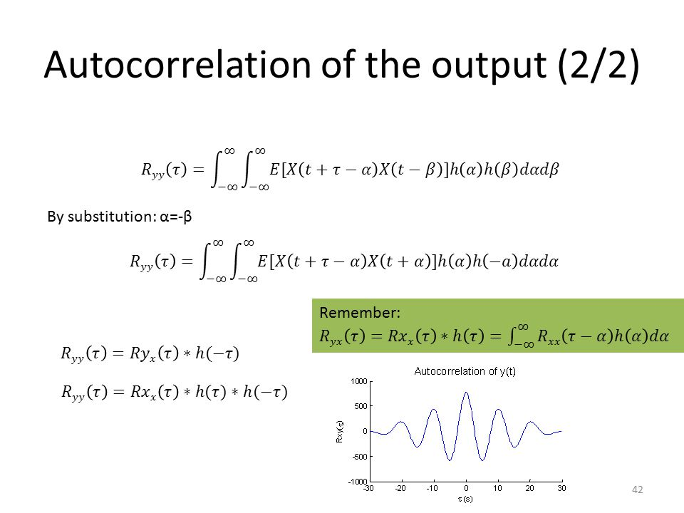 Autocorrelation of the output (2/2) 42 By substitution: α=-β