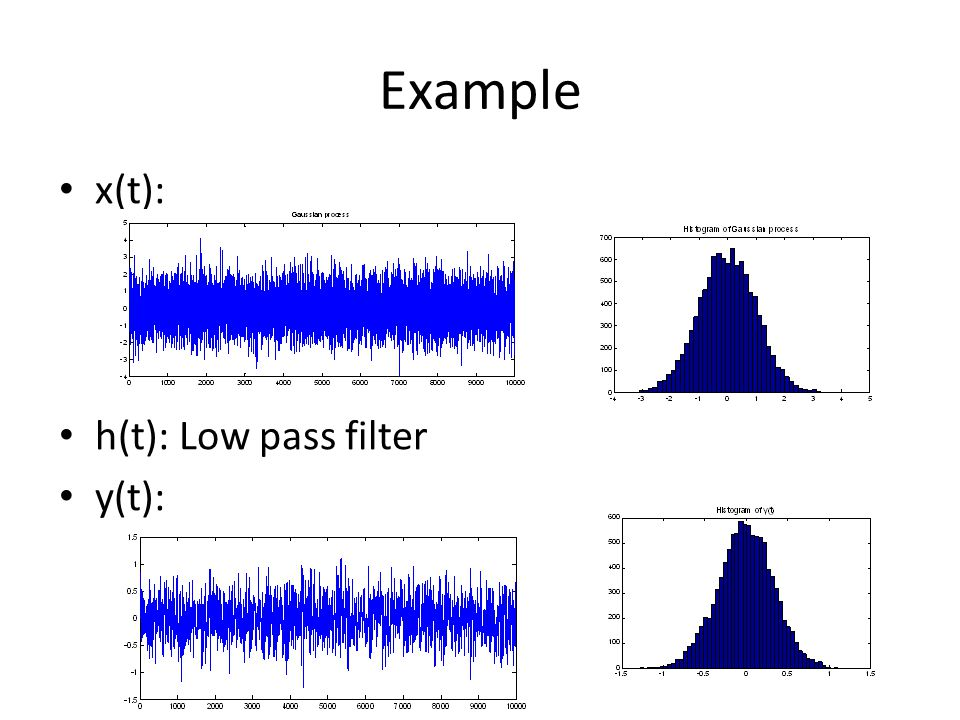 Example x(t): h(t): Low pass filter y(t):
