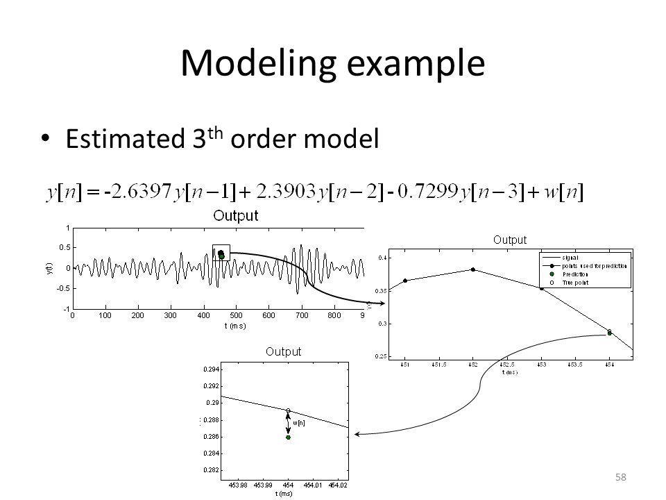 Modeling example Estimated 3 th order model 58