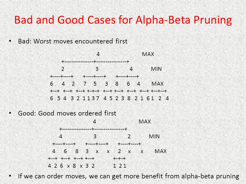 Bad and Good Cases for Alpha-Beta Pruning Bad: Worst moves encountered first Good: Good moves ordered first If we can order moves, we can get more benefit from alpha-beta pruning 4 MAX +----------------+----------------+ 2 3 4 MIN +----+----+ +----+----+ +----+----+ 6 4 2 7 5 3 8 6 4 MAX +--+ +--+ +--+ +-+-+ +--+ +--+ +--+ +--+ +--+--+ 6 5 4 3 2 1 1 3 7 4 5 2 3 8 2 1 6 1 2 4 4 MAX +----------------+----------------+ 4 3 2 MIN +----+----+ +----+----+ +----+----+ 4 6 8 3 x x 2 x x MAX +--+ +--+ +--+ +--+ +-+-+ 4 2 6 x 8 x 3 2 1 2 1
