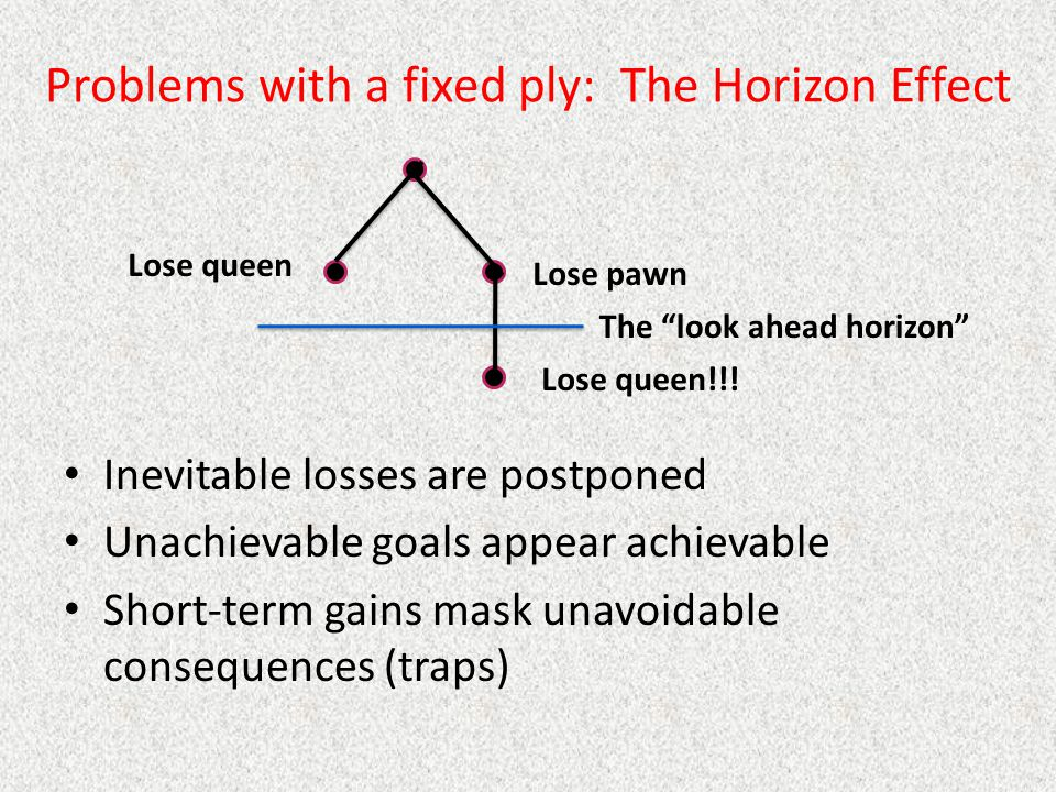 Problems with a fixed ply: The Horizon Effect Inevitable losses are postponed Unachievable goals appear achievable Short-term gains mask unavoidable consequences (traps) Lose queen Lose pawn Lose queen!!.