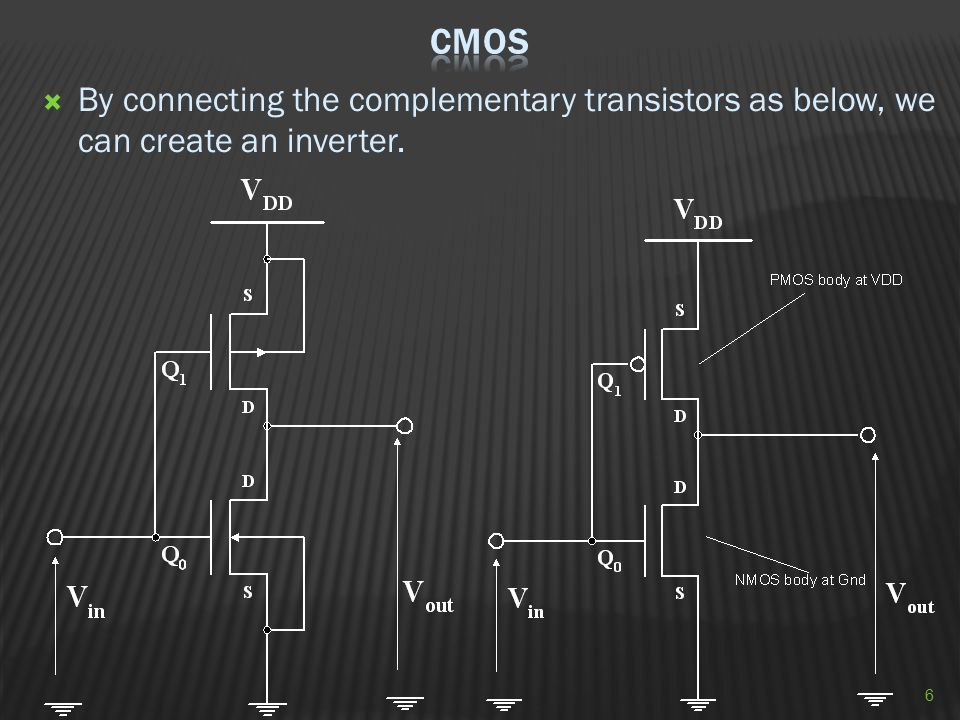  Several different series in CMOS family of IC's.