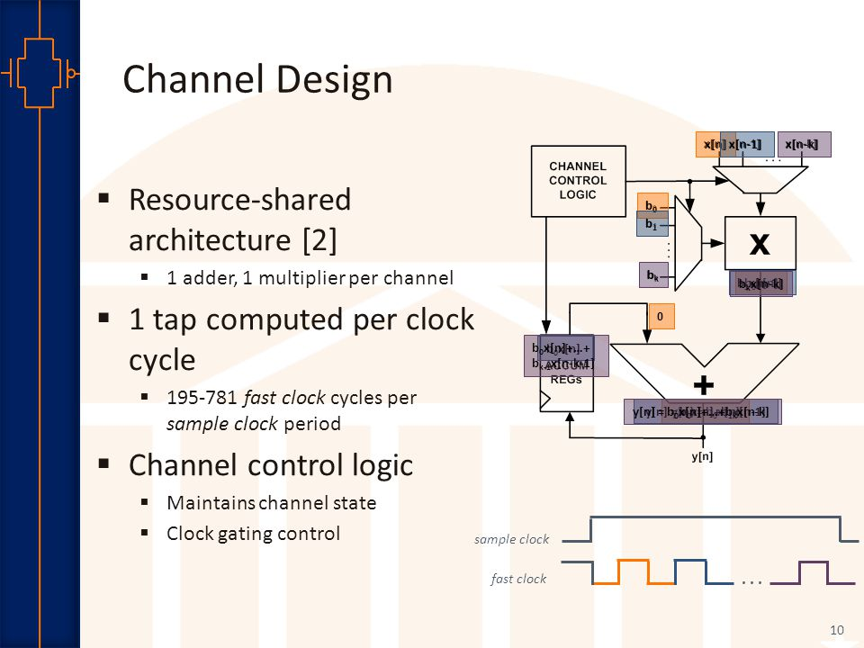 Robust Low Power VLSI Channel Design 10  Resource-shared architecture [2]  1 adder, 1 multiplier per channel  1 tap computed per clock cycle  195-781 fast clock cycles per sample clock period  Channel control logic  Maintains channel state  Clock gating control b0b0 b 0 x[n] x[n] 0 y[n] = b 0 x[n] x[n-1] b1b1 b 1 x[n-1] b 0 x[n] y[n] = b 0 x[n]+b 1 x[n-1] fast clock...